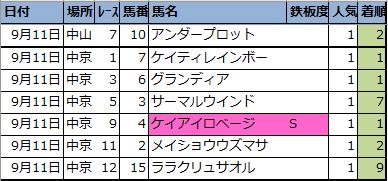 f:id:onix-oniku:20210911162201p:plain