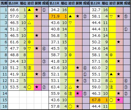 f:id:onix-oniku:20210911162323p:plain