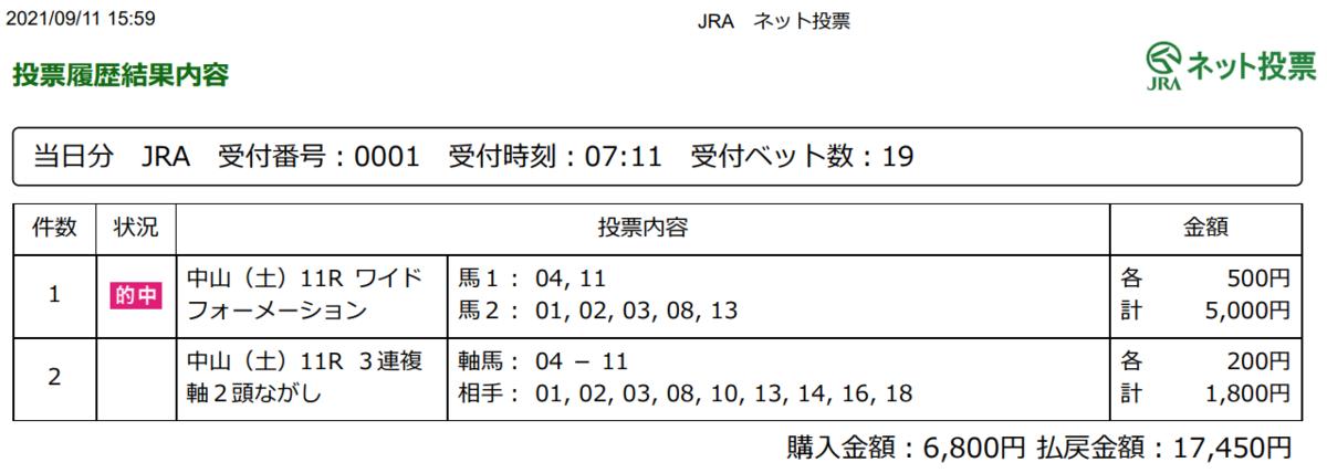 f:id:onix-oniku:20210911163158p:plain