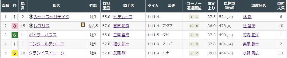 f:id:onix-oniku:20210911164438p:plain