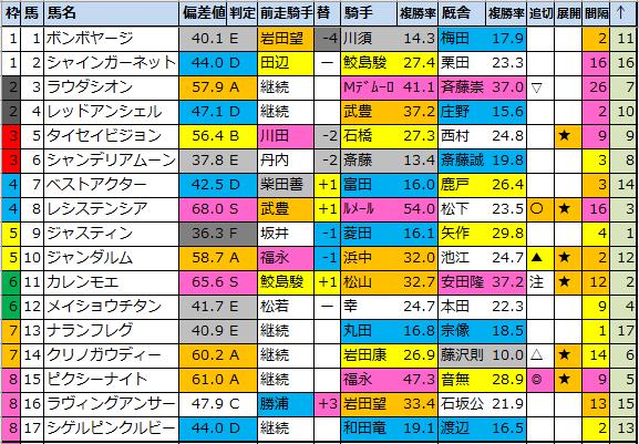 f:id:onix-oniku:20210911180336p:plain