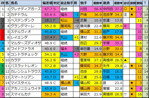 f:id:onix-oniku:20210911183124p:plain