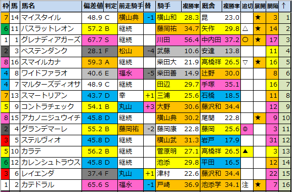 f:id:onix-oniku:20210911184349p:plain