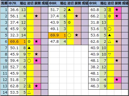 f:id:onix-oniku:20210911192158p:plain