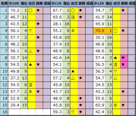 f:id:onix-oniku:20210911192227p:plain
