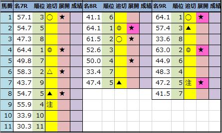 f:id:onix-oniku:20210911192335p:plain