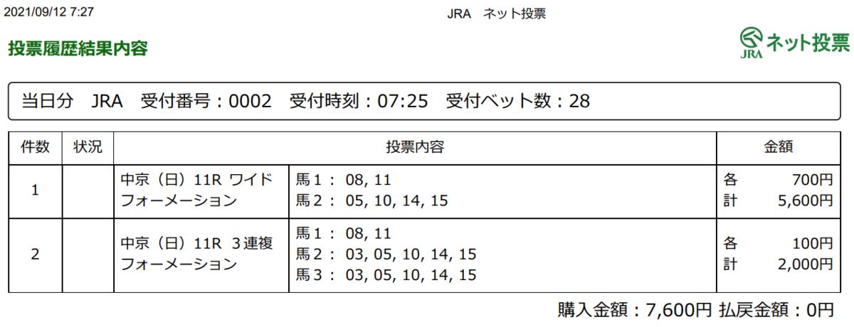 f:id:onix-oniku:20210912072753p:plain
