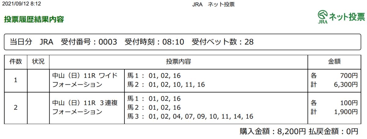 f:id:onix-oniku:20210912081227p:plain