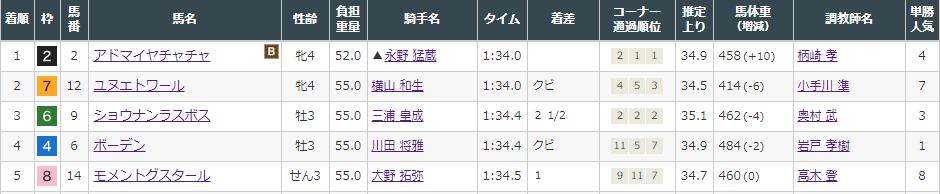 f:id:onix-oniku:20210912140031p:plain