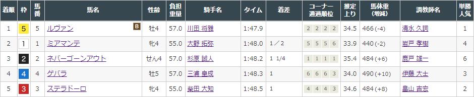f:id:onix-oniku:20210912141647p:plain