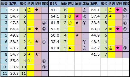 f:id:onix-oniku:20210912143621p:plain