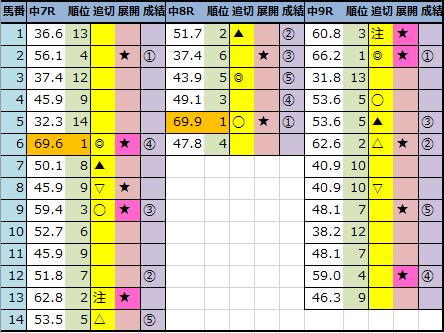 f:id:onix-oniku:20210912144523p:plain