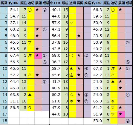 f:id:onix-oniku:20210912163305p:plain