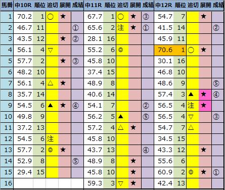 f:id:onix-oniku:20210912164114p:plain
