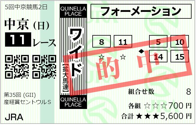 f:id:onix-oniku:20210912171237p:plain