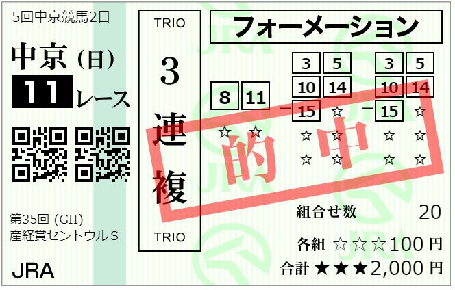 f:id:onix-oniku:20210912171256p:plain