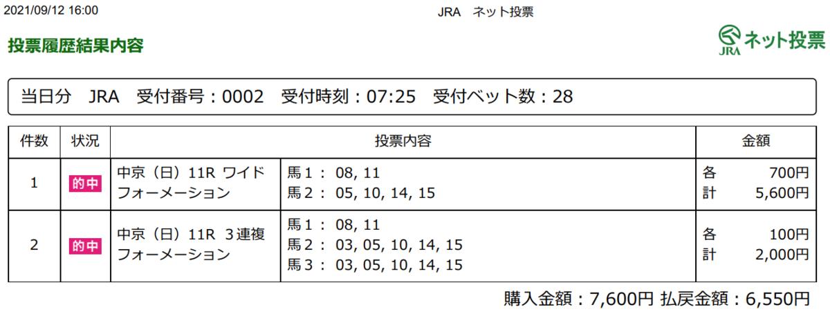 f:id:onix-oniku:20210912171316p:plain
