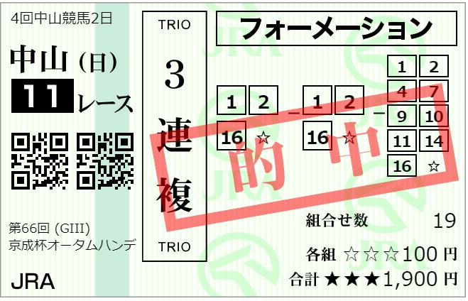 f:id:onix-oniku:20210912173348p:plain