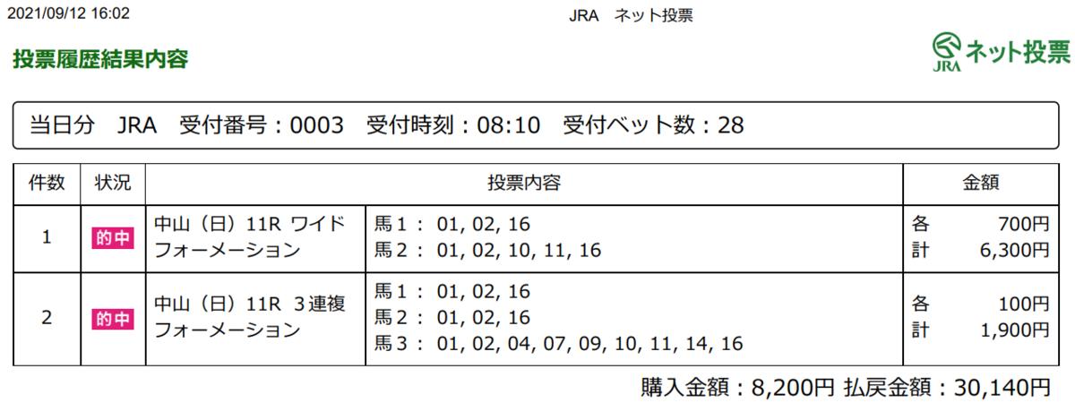 f:id:onix-oniku:20210912173406p:plain