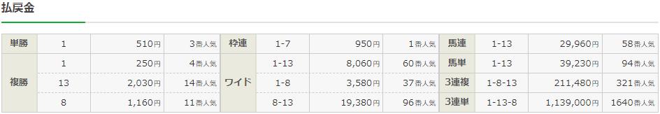 f:id:onix-oniku:20210915144958p:plain