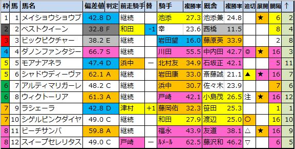 f:id:onix-oniku:20210915145044p:plain