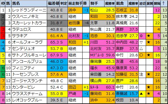 f:id:onix-oniku:20210915145242p:plain