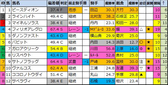 f:id:onix-oniku:20210915155923p:plain
