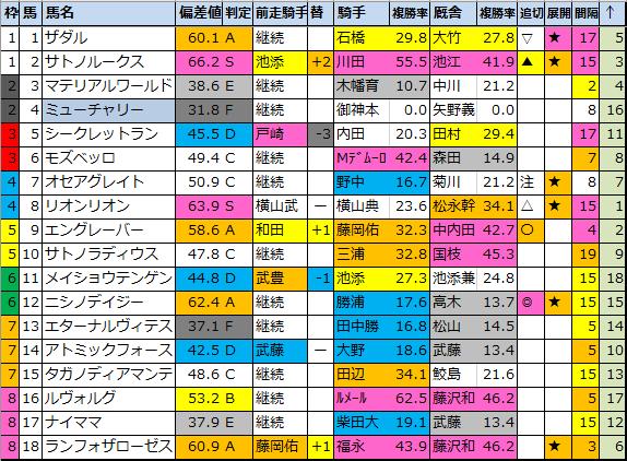 f:id:onix-oniku:20210915160124p:plain
