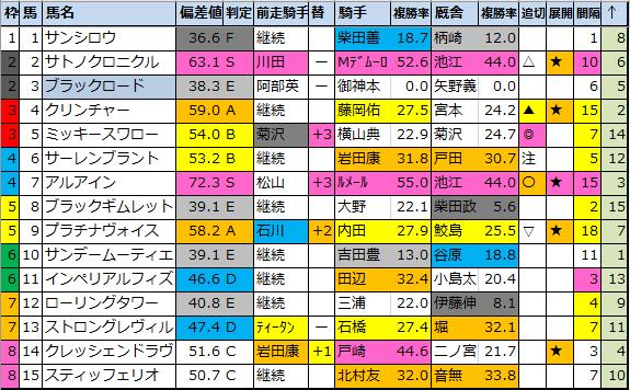 f:id:onix-oniku:20210915160447p:plain