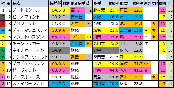 f:id:onix-oniku:20210915160629p:plain