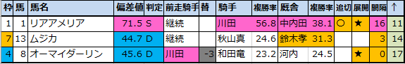 f:id:onix-oniku:20210916154720p:plain