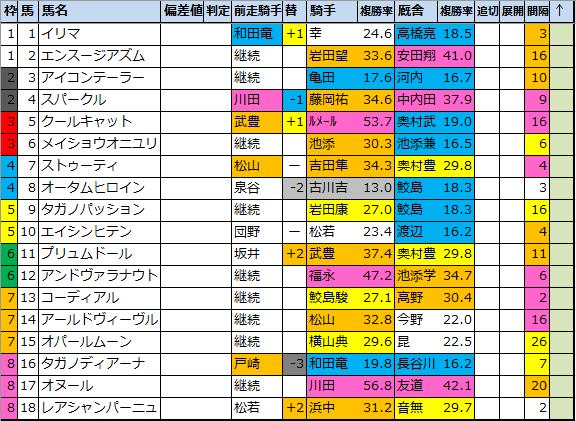 f:id:onix-oniku:20210917101747p:plain