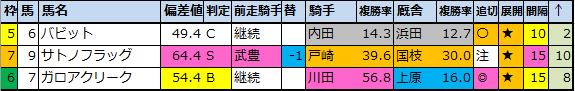 f:id:onix-oniku:20210917102154p:plain