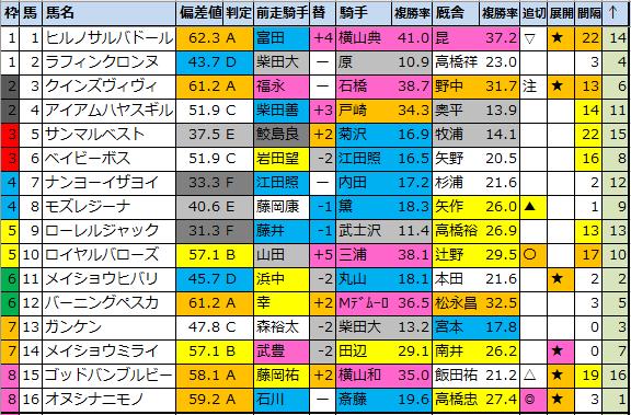 f:id:onix-oniku:20210917172712p:plain