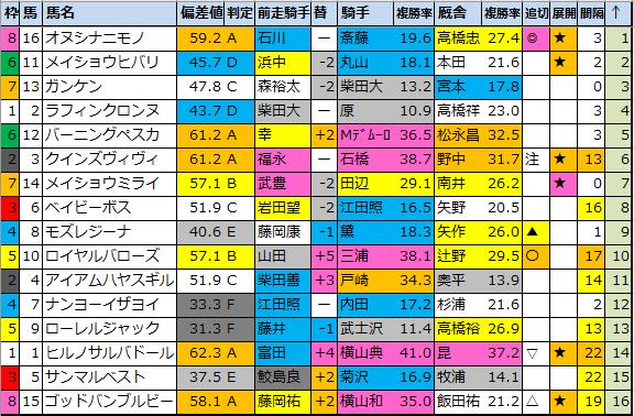 f:id:onix-oniku:20210917173130p:plain