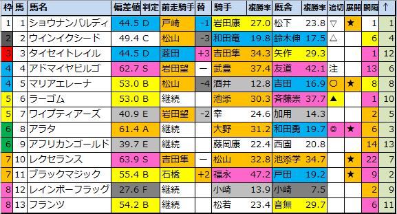 f:id:onix-oniku:20210917173354p:plain