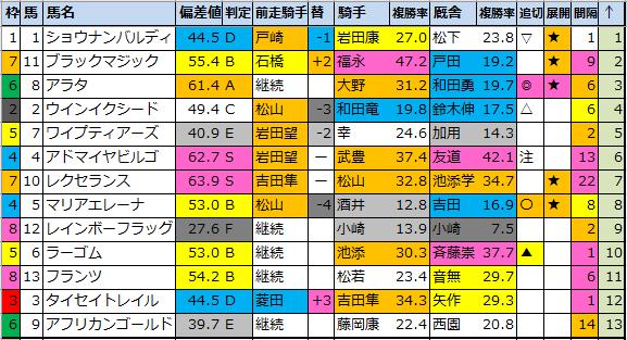 f:id:onix-oniku:20210917173951p:plain