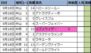 f:id:onix-oniku:20210917182747p:plain