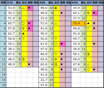 f:id:onix-oniku:20210917182935p:plain