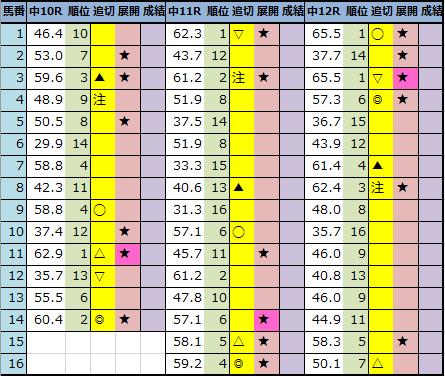 f:id:onix-oniku:20210917183003p:plain