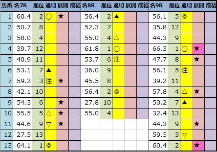 f:id:onix-oniku:20210917183044p:plain