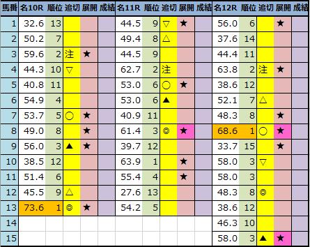 f:id:onix-oniku:20210917183144p:plain