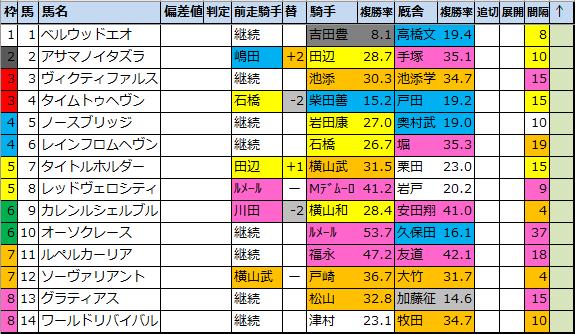 f:id:onix-oniku:20210918122719p:plain