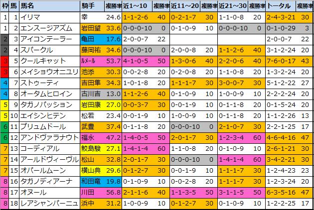 f:id:onix-oniku:20210918142826p:plain