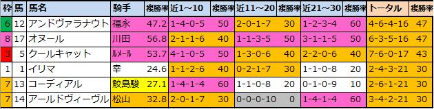 f:id:onix-oniku:20210918142858p:plain