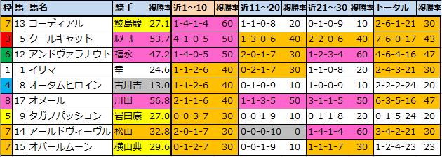 f:id:onix-oniku:20210918142931p:plain