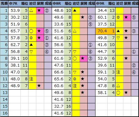 f:id:onix-oniku:20210918151539p:plain