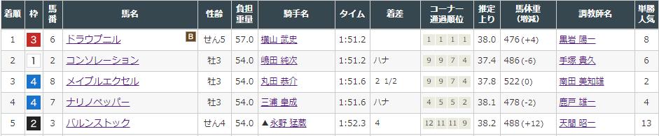 f:id:onix-oniku:20210918152240p:plain
