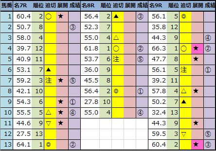 f:id:onix-oniku:20210918152700p:plain