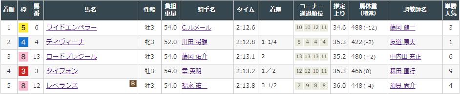 f:id:onix-oniku:20210918153432p:plain